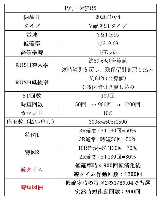 ガロ 天井 新